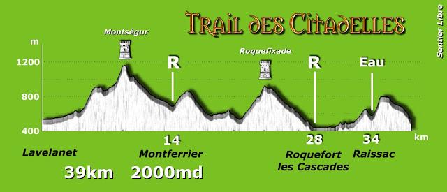 Profil Citadelles 39km